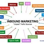Inbound marketing : investimento e non spesa