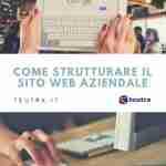 Come strutturare il sito web aziendale