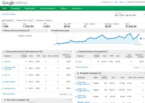 new-adwords-click